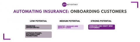 1 AUTOMATING INSURANCE_ ONBOARDING CUSTOMERS