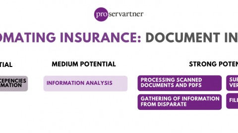 AUTOMATING INSURANCE_ DOCUMENT INTAKE
