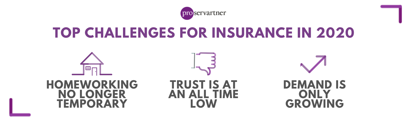INSURANCE CHALLENGES 2020