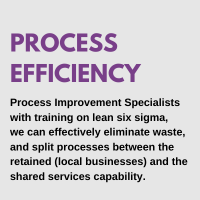 shared services process efiicency