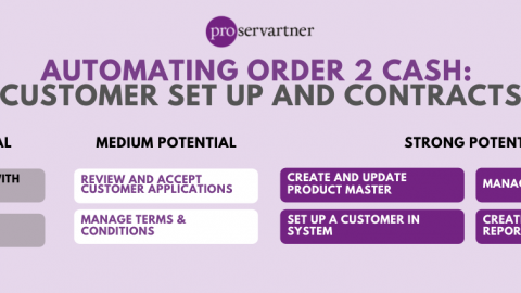 AUTOMATING ORDER 2 CASH_ CUSTOMER SET UP AND CONTRACTS