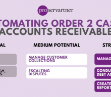 Automating O2C: Accounts receivable